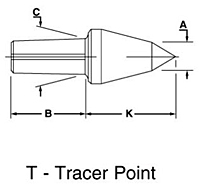 T - Tracer Point
