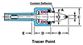 Tracer Point, Carbide Tips - 2